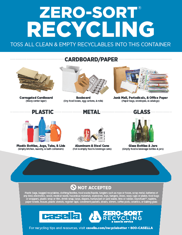 Items that CAN be recycled