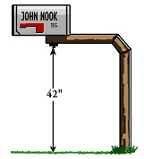 Diagram of a mailbox 42 inches above the ground